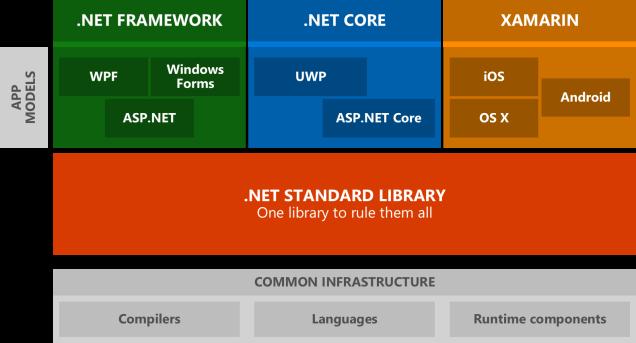 NetStandard.png